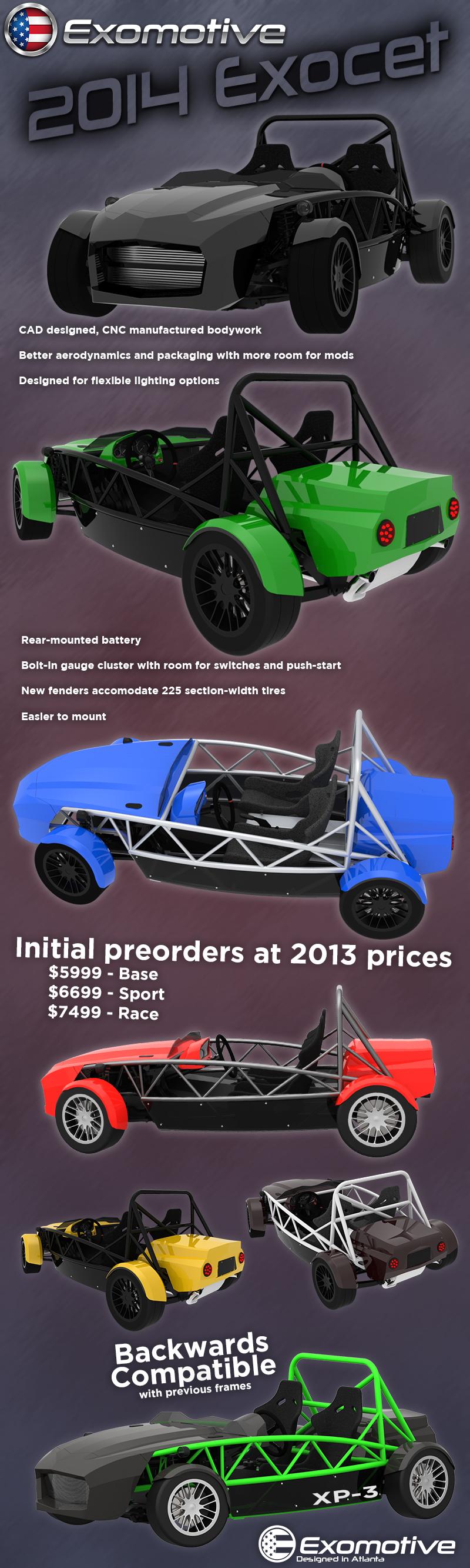 The all new 2014 Exocet bodywork from Exomotive